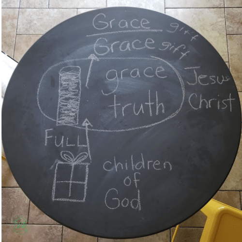 Inductive Study for Kids through the book of John, chapter 1, verses 14-18