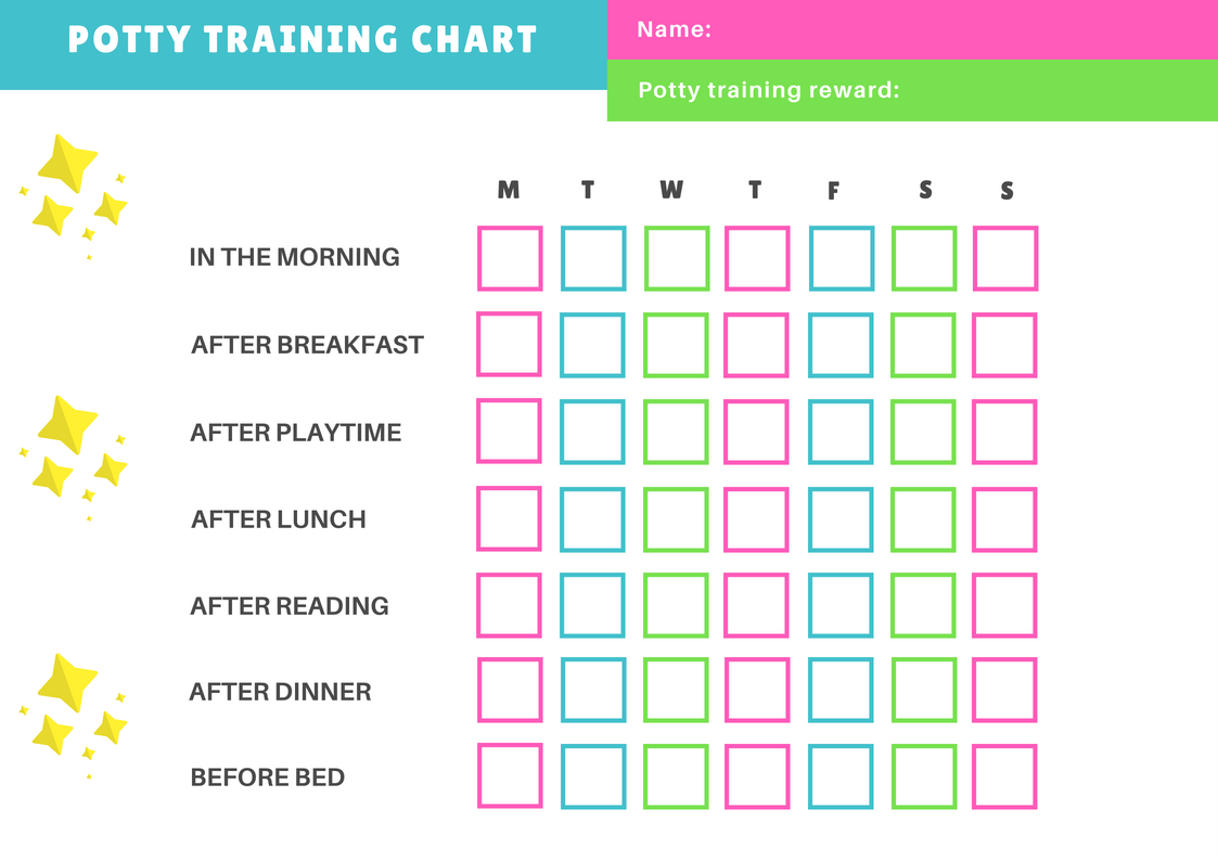photograph relating to Free Printable Potty Training Chart titled Potty Working out Chart: Absolutely free Printable - Easy Mother Research