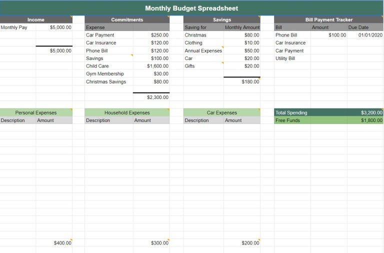 Overview of Monthly Budget Spreadsheet