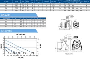 Little Giant FP Series Pump Spec Sheet