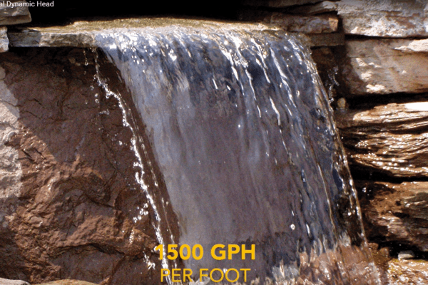 pump size example waterfall 2