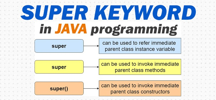 super keyword in java - featured image
