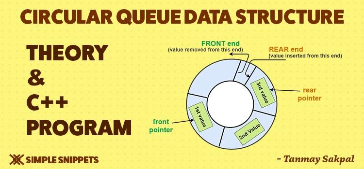 Circular Queue Data Structure | C++ Program to Implement