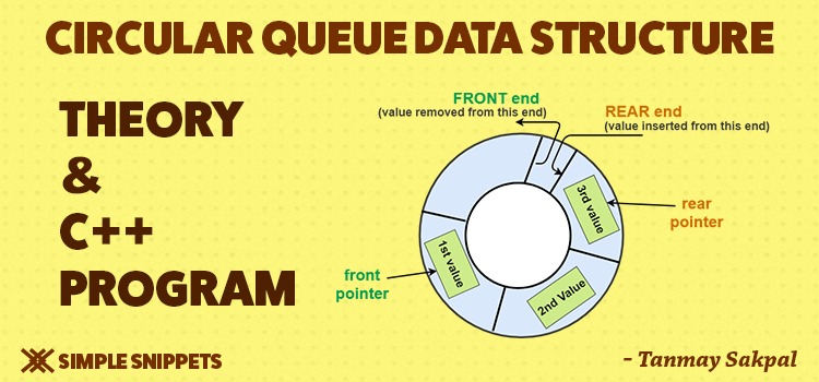 circular queue data structure in c++ programming