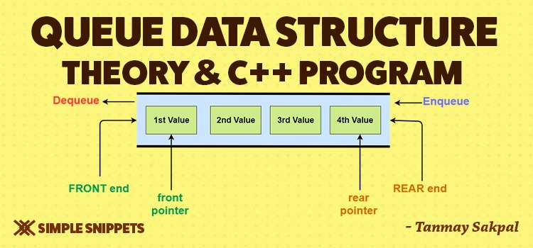 queue data structure diagram - working