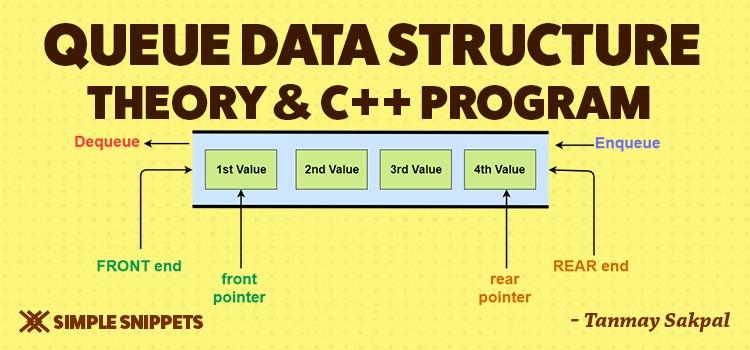 queue data structure diagram - working