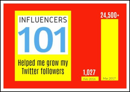 How I grew my twitter following from 1000 to 24,000+