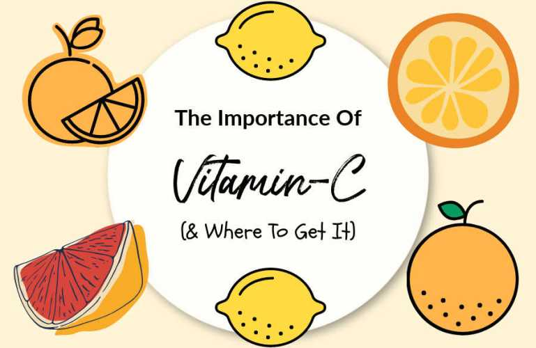 The Importance Of Vitamin-C (& Where To Get It)