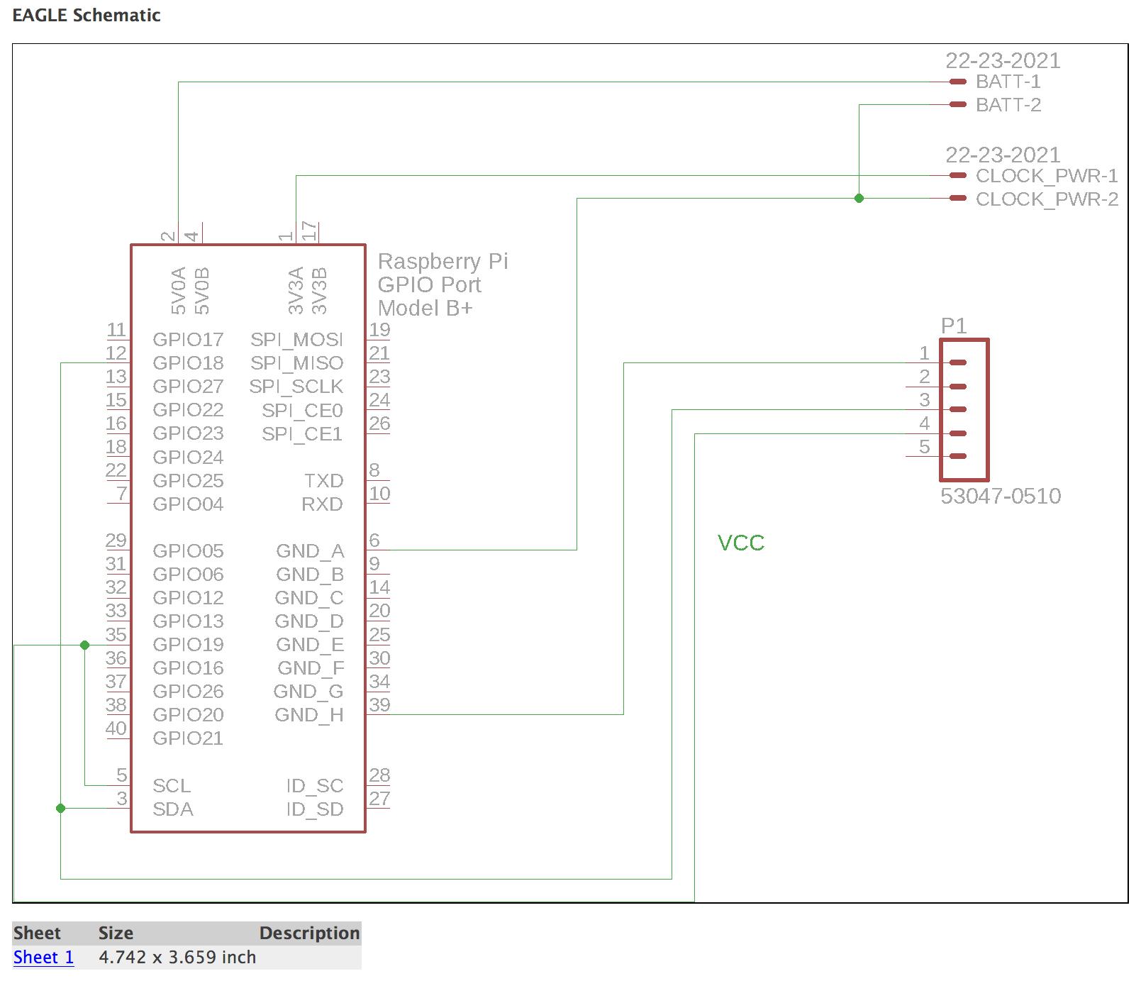 Dgt Raspberry Pi Connector Simple Stuff Matters