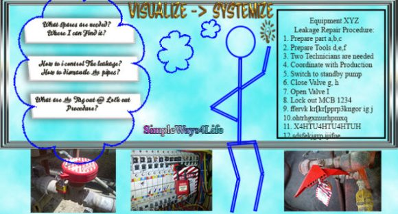 Visualize-Systemize-2