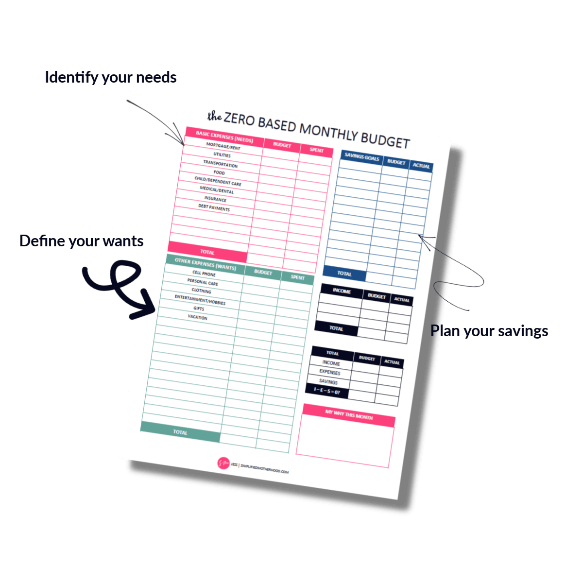 Simple Budget Template Printable Free Simplified