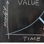 Money And Time Value