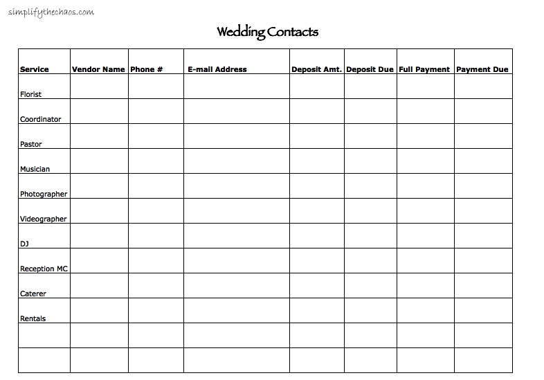 Rsvp List Template how to make a guest on an excel ehow event – Event Guest List Template