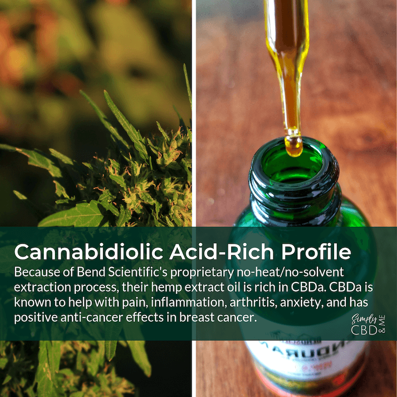 Bend Scientific has a Cannabidiolic Acid-Rich Profile