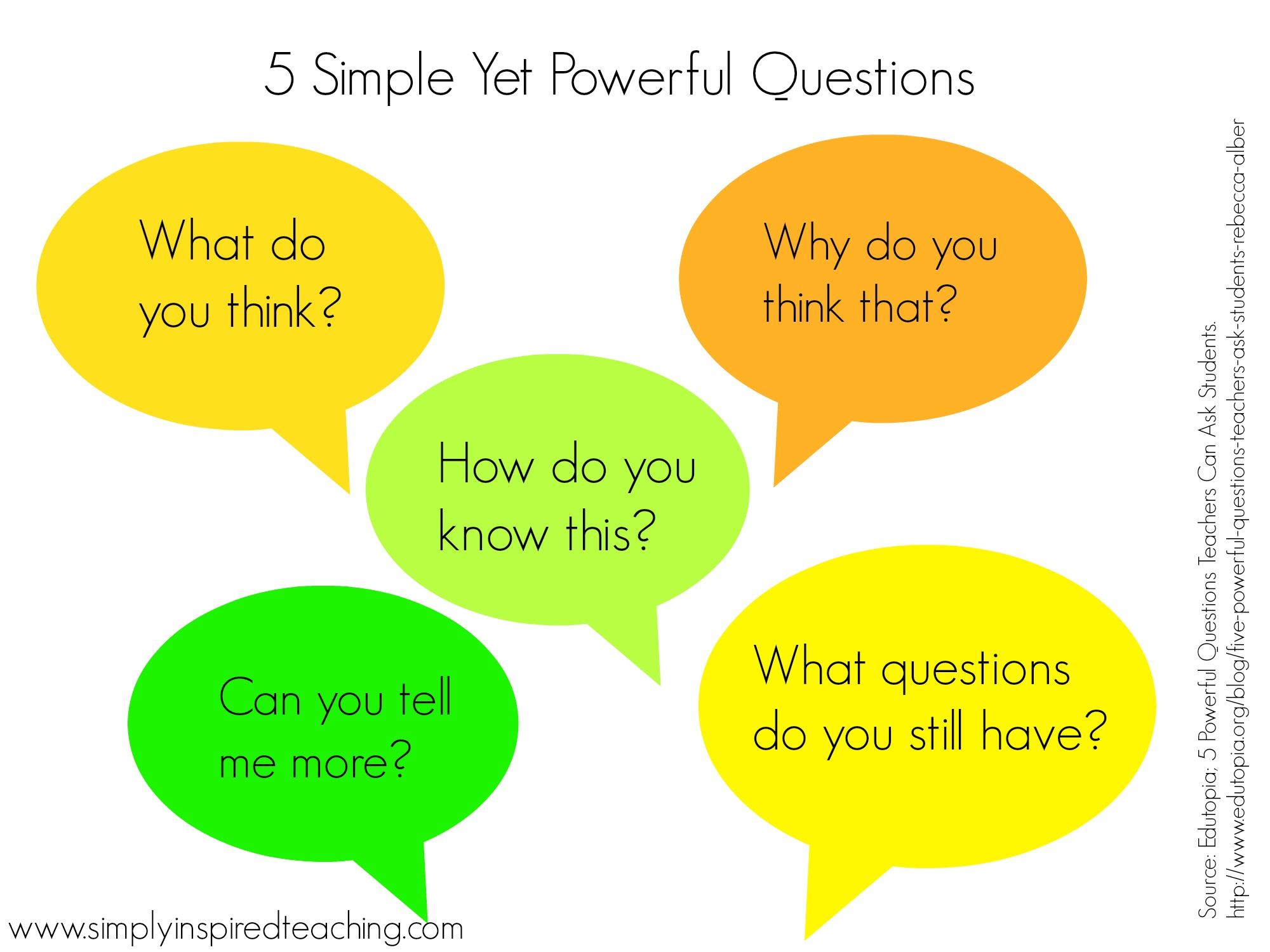 5 Simple But Powerful Questions For Any Content Area