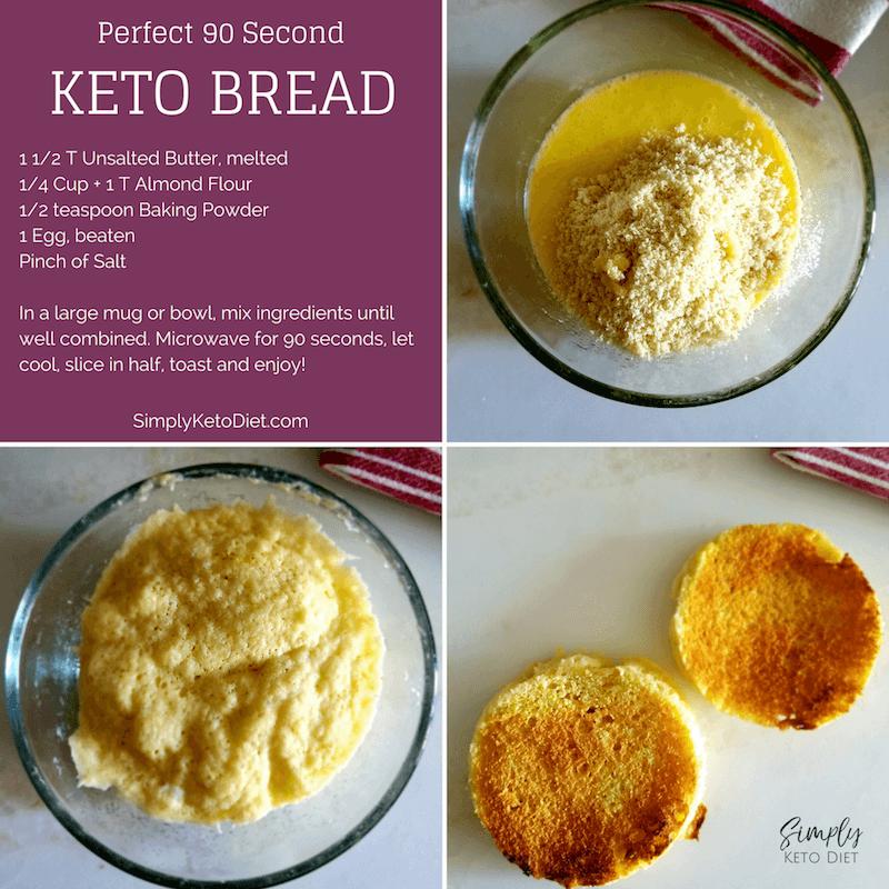 90 Second Keto Bread - click to download the quick recipe version