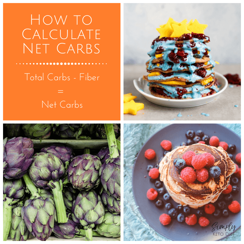 How to calculate net carbs for the keto diet