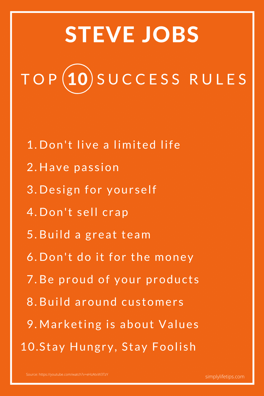 Steve Jobs Rules For Success