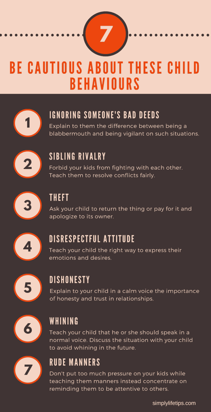 Infographic - 7 Types of Child Behavior That Are Dangerous to Ignore