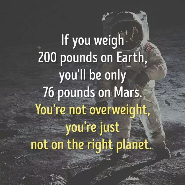 Weight On Earth And Mars
