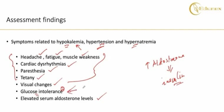 Aldosterone assessment findings