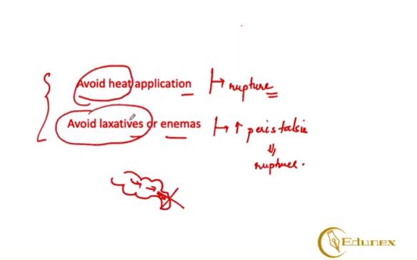 Appendicitis Avoid heat enema