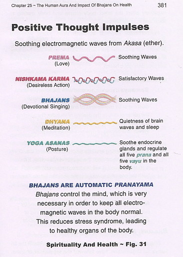 """Positive Thought Impulses from """"Bhajans and Health"""" by Dr. Ghooi"""