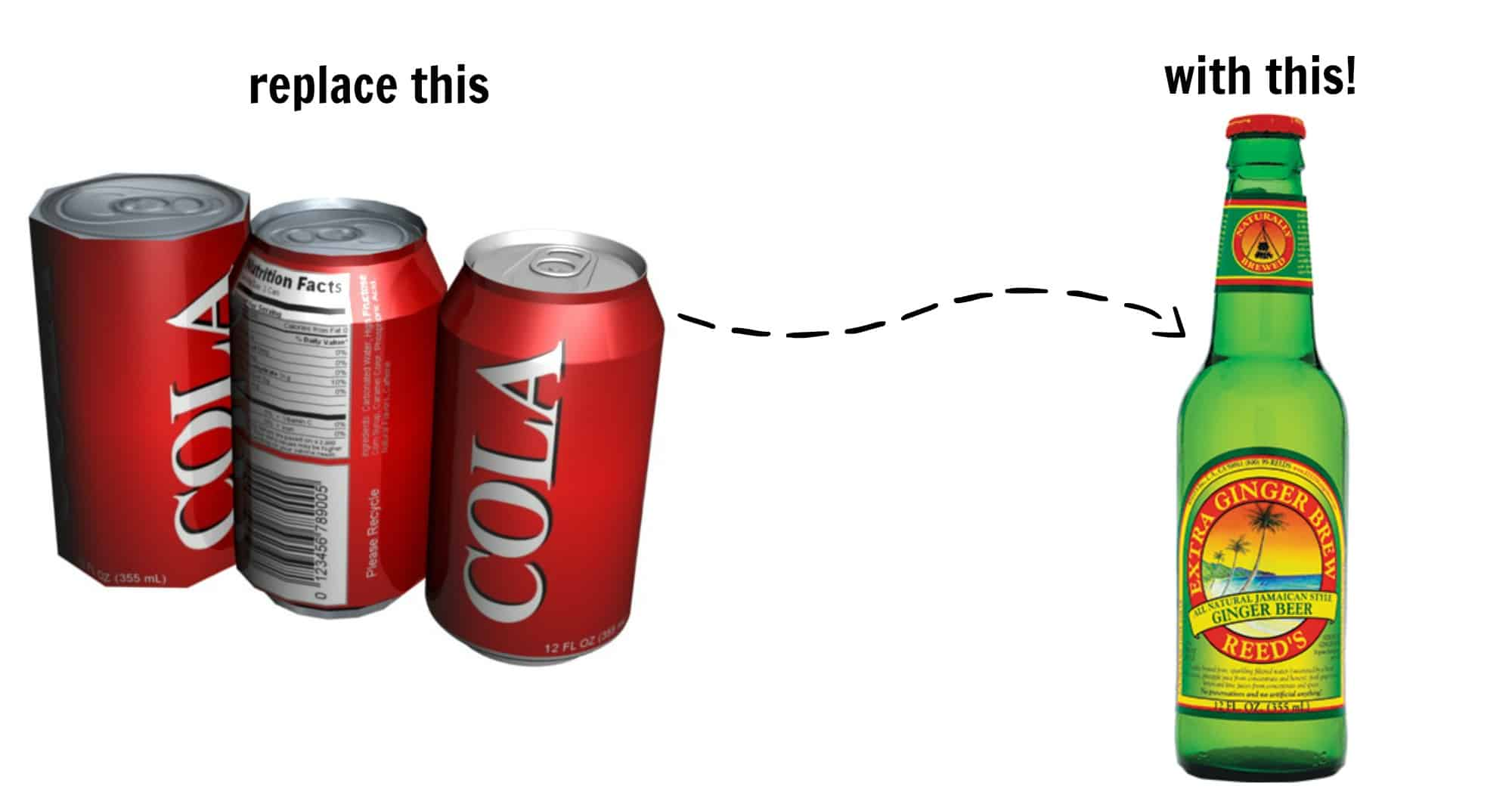 Real Food Swaps - Soda