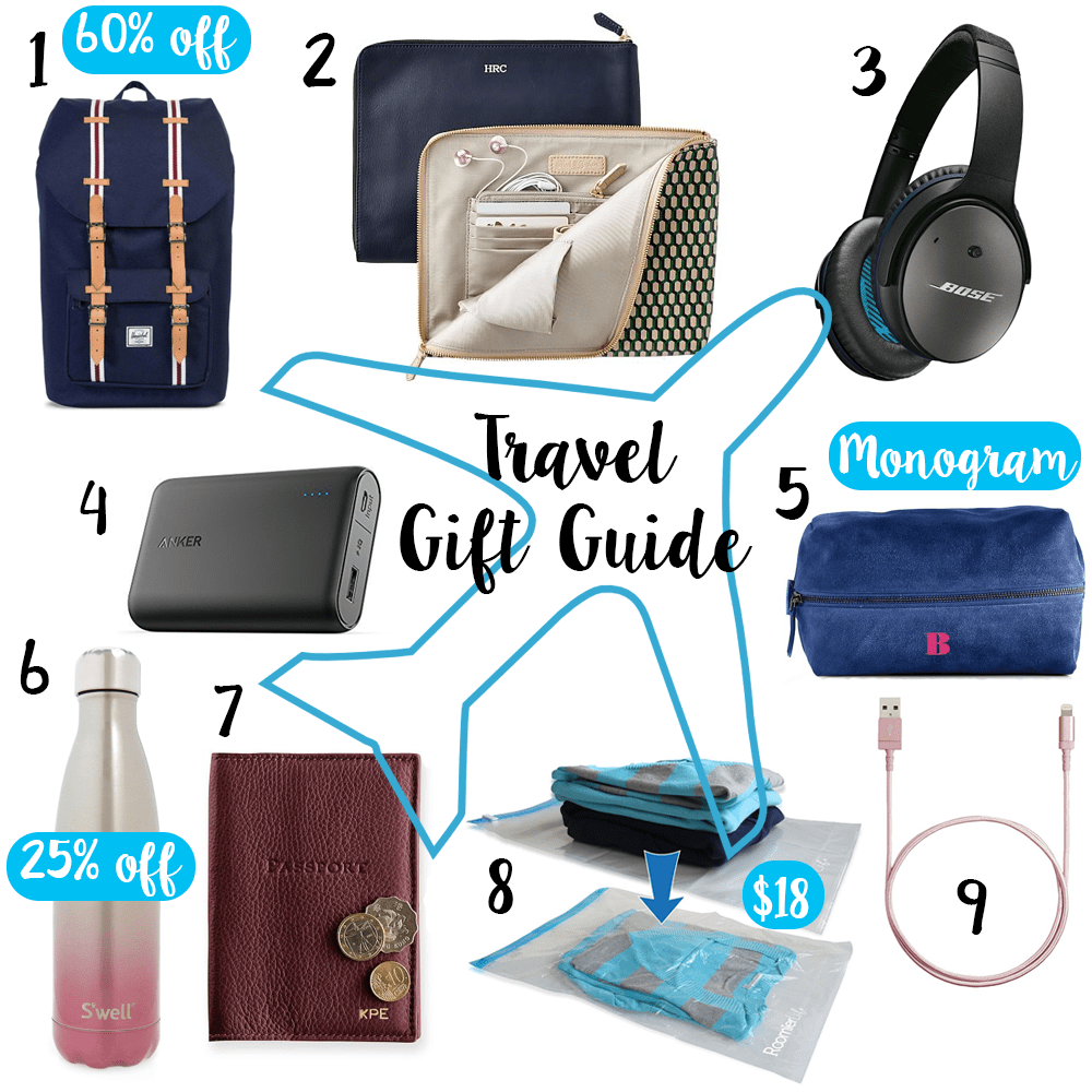 Gift Guide #gift #travel