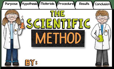 Science Interactive Notebooks, scientific method, scientific method printable, scientific method activity