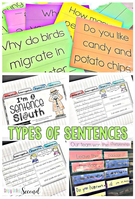 Four Types of Sentences Interactive Lesson and Freebie