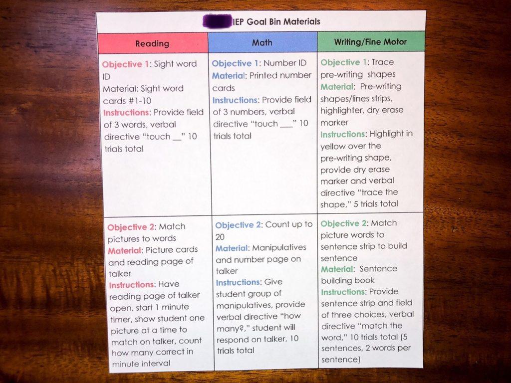 How to Setup IEP Goal Bins - Simply Special Ed