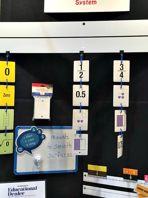 The F.U.N. Empty Number Line System by Learning Advantage