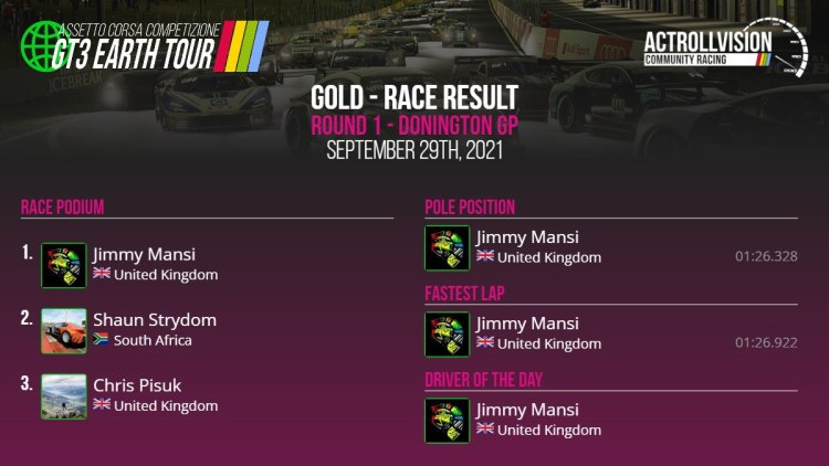 Simrace247.com Sim Racing Driver Jimmy Mansi Blog
