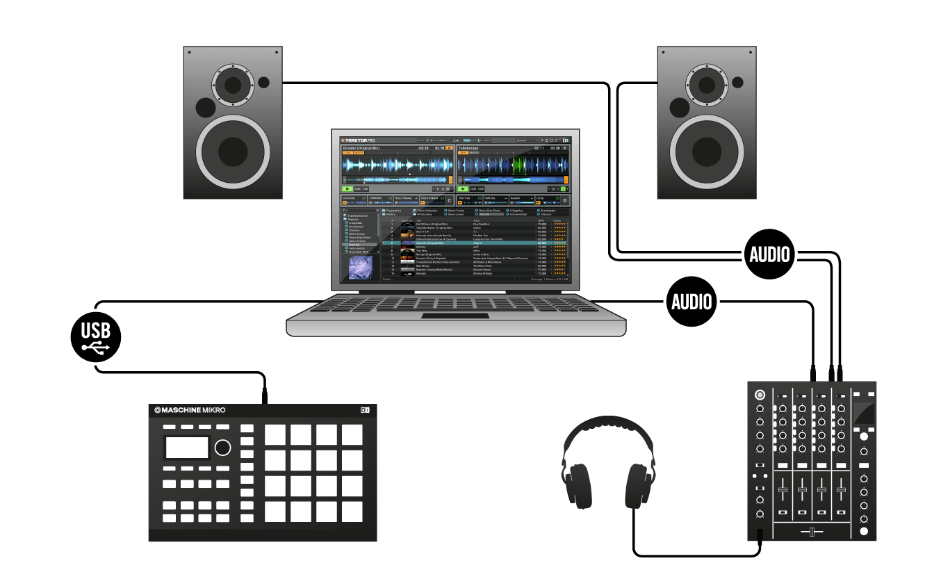 How To Connect Sp404 Midi To Maschine Mk2