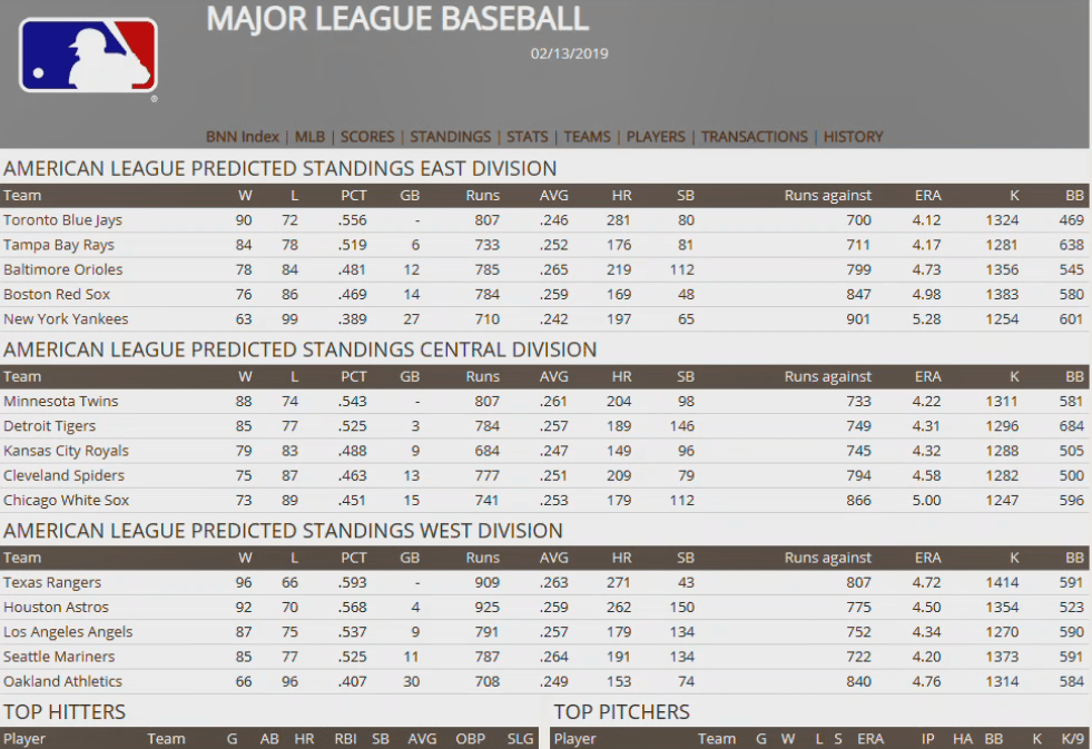 SSG OOTP Baseball Enters its 5th, Real-Time Season Mike Lowe discusses the website, contributors to the league, and of course, preseason predictions.