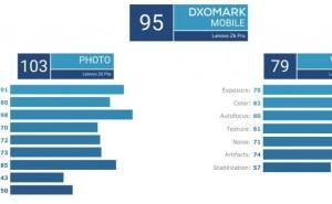 Lenovo Z6 Pro DxMark