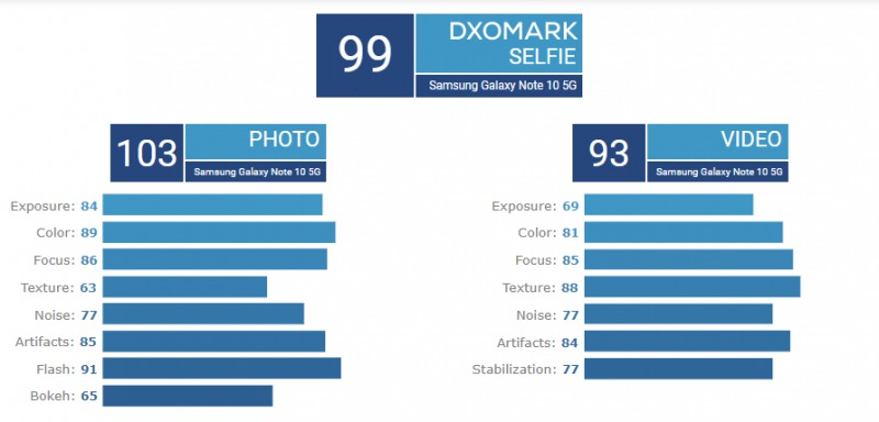 Galaxy Note 10+ インカメラ