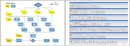 Patran FEA Process_s