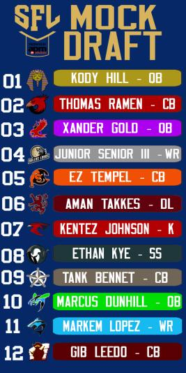 Mock_Draft_1