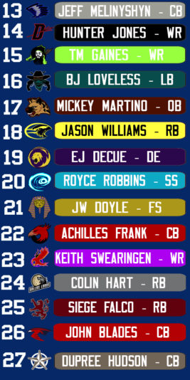 Mock_Draft_2