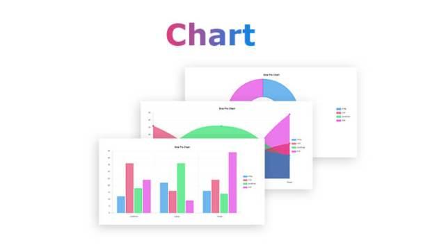 elementor chart plugin