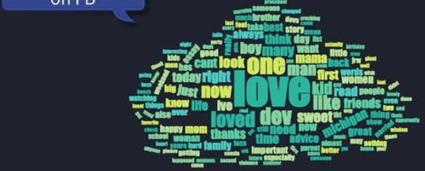 "Why We Love Our ""Most Used Words"""