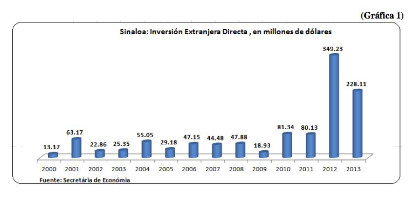 SinaloaenNumeros2014MAR04_01