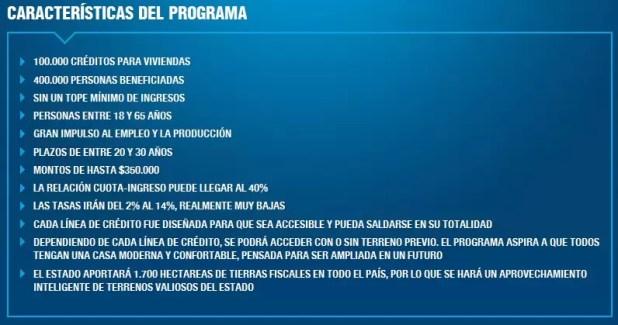 Programa Crédito Argentino: características y tipo de préstamos