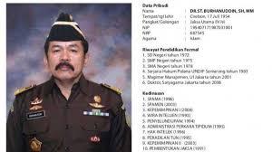 Yang Jadi Jaksa Agung Adalah Adik Politisi PDIP TB Hasanuddin, Pensiunan Jaksa: So Far So Good.