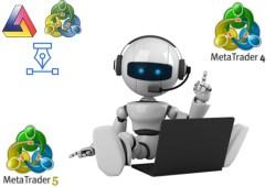Apa itu Expert Advisor, Robot Forex, Robot Trading?