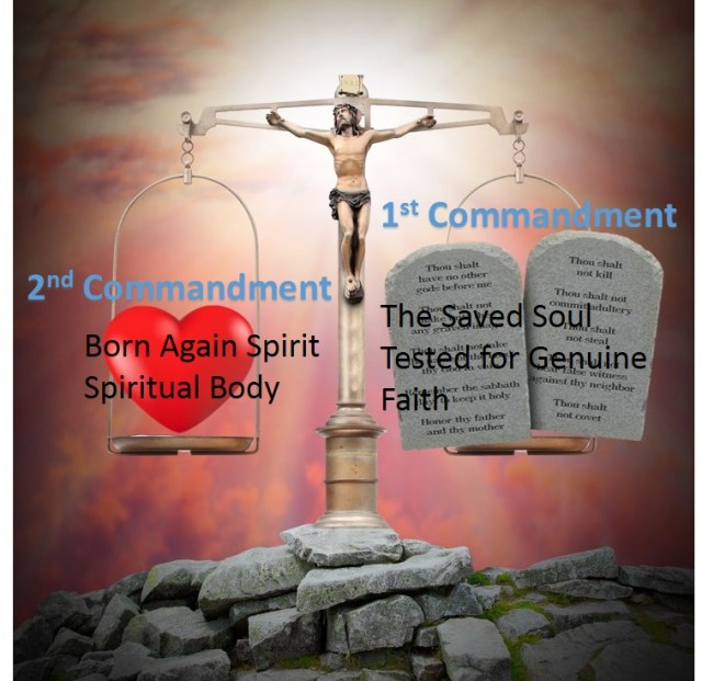 God's Justice (1st Commandment) and God's Love (2nd Commandment) Hanging in Perfect Balance