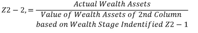 Balanced Wealth Stage Multiplier