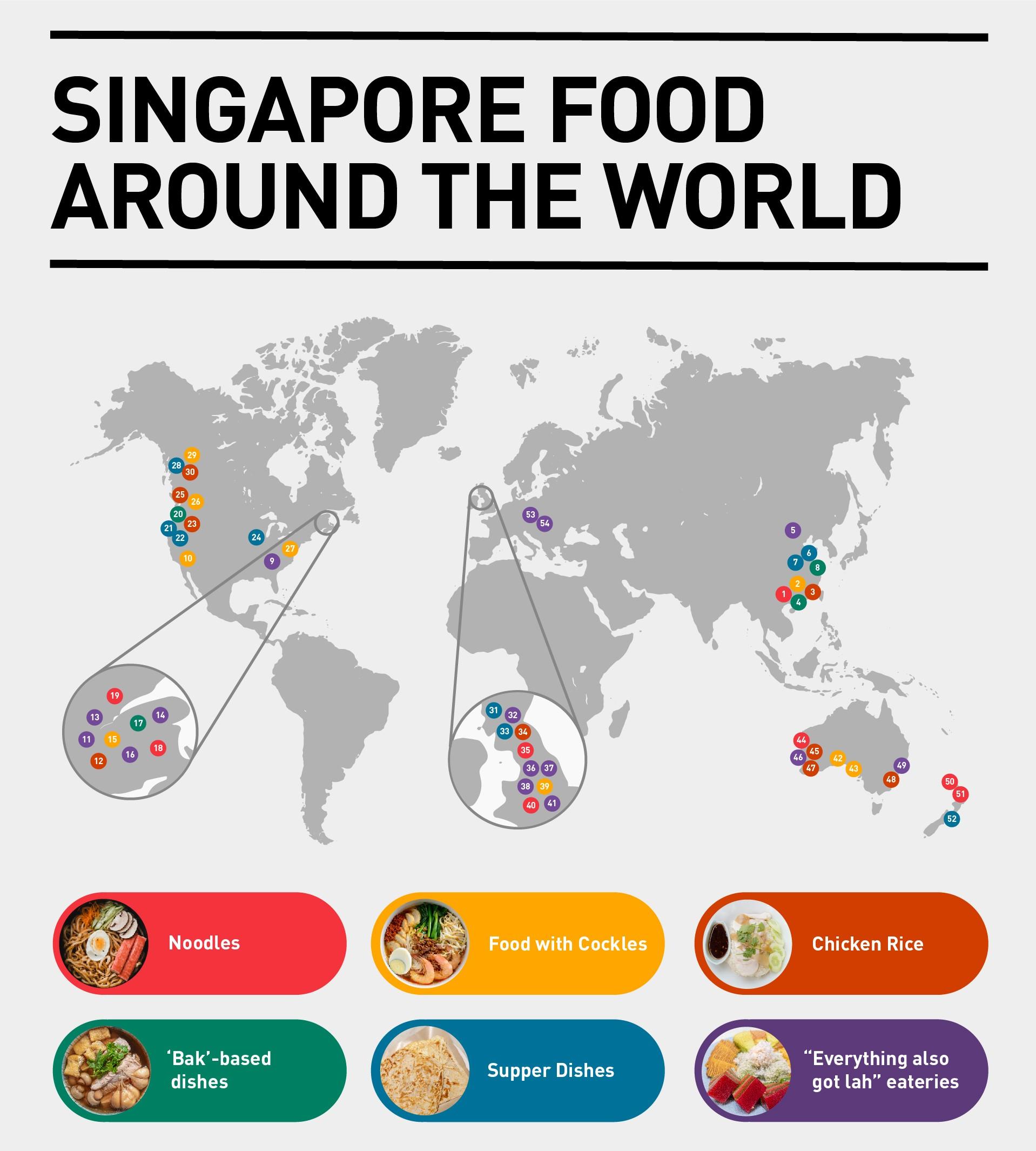 Singapore Food around the world
